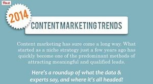 Infographic: Content Marketing Trends to Watch Out For in 2014