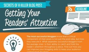 Infographic: The secrets of a killer blog post