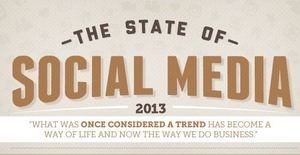 Infographic: The state of social media in 2013