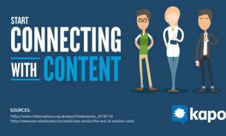 Infographic: How content can transform salespeople