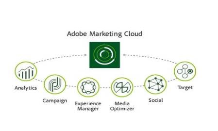 Adobe opens up its Marketing Cloud, allows other platforms to integrate with it