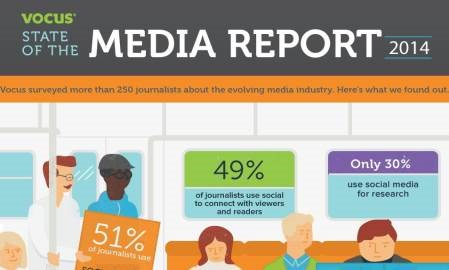 Infographic: What PR should know about the media in 2014