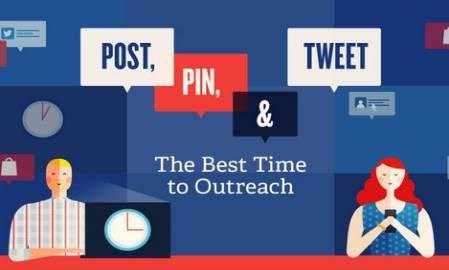 Infographic: The best and worst times to post, pin and tweet