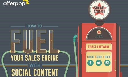 Infographic: How to fuel your sales engine with social content
