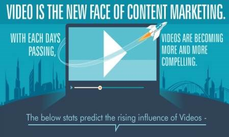 Infographic: Video is the new face of content marketing