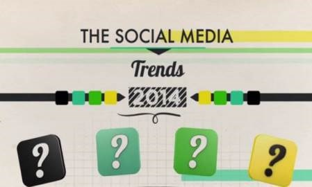 Video: Everything you need to know about social media in 2014