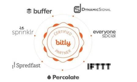 Bitly partners with social marketing platforms to provide data on shared links