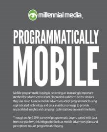 Infographic: How programmatic advertisers are using mobile