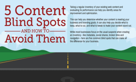 Infographic: 5 content blindspots (and how to avoid them)