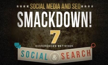 Infographic: Social media vs. search marketing