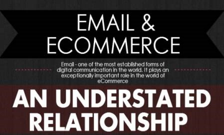 Infographic: How to use email marketing to drive e-commerce