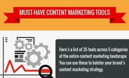 Infographic: 35 content marketing tools you need to know about