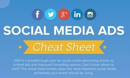 Infographic: The essential guide to formatting all social media ads