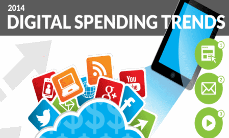 Infographic: How digital spending is going to change in 2014