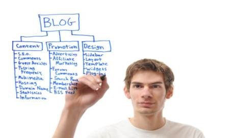 What bloggers need to know about SEO in 2014