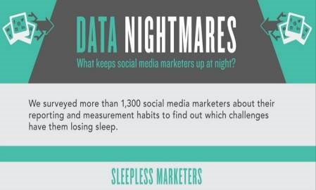 Infographic: What keeps social media marketers up at night?