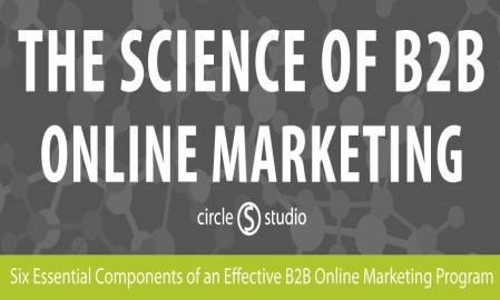 6 essential components of an effective B2B marketing program