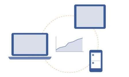 Facebook now lets advertisers track customers across multiple devices