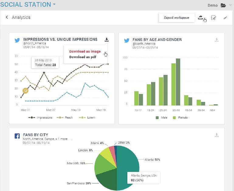 Oracle launches customizable analytics dashboard for its Social ...