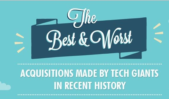 Infographic: The best and worst acquisitions in recent Silicon Valley history