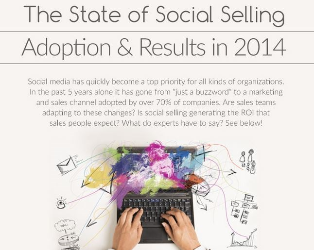 Infographic: The state of social selling in 2014