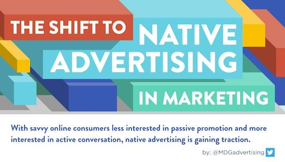 Infographic: The state of native advertising in 2014
