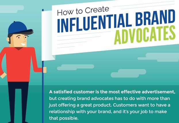 Infographic: How to create influential brand advocates