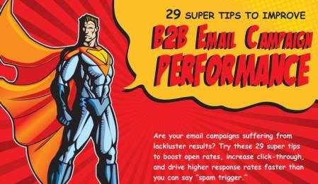 Infographic: 29 super tips to improve B2B email campaign performance