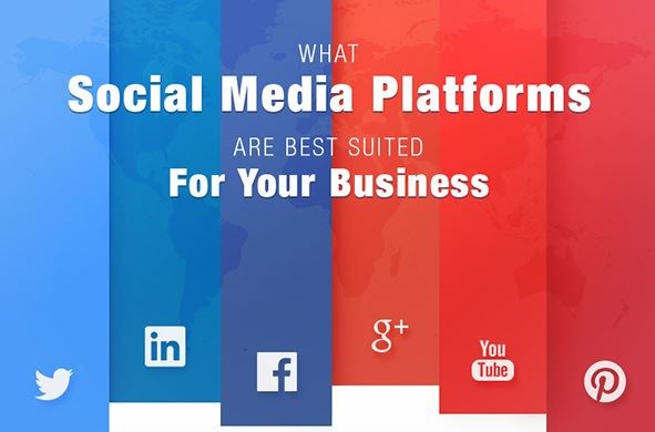 Infographic: Which social media network is best suited for your business?