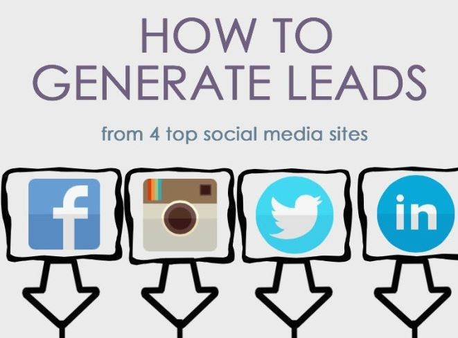 Infographic: How to generate leads from the top social media platforms