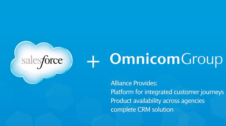 Global ad giants pick sides in the marketing cloud war as Omnicom partners with Salesforce