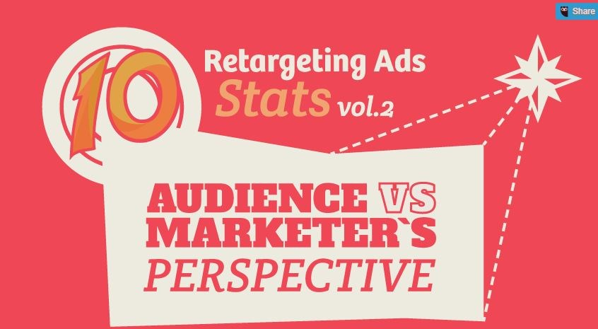 7 stats you need to know about ad retargeting