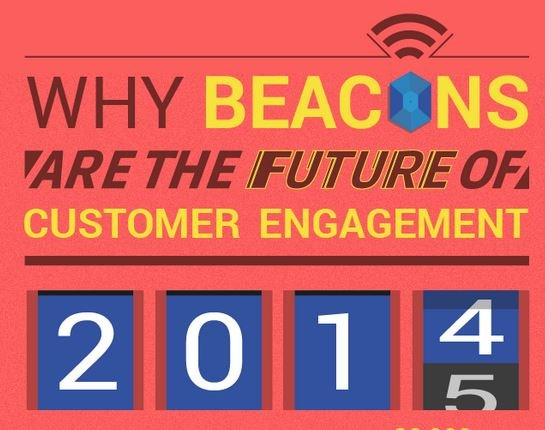 Infographic: Why Beacons are going to be the next big marketing channel