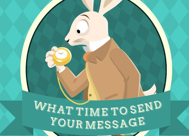 Infographic: What's the best time to send out a marketing message on mobile?