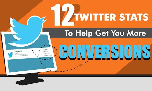 Infographic: 12 data-backed tips for increasing conversions through Twitter
