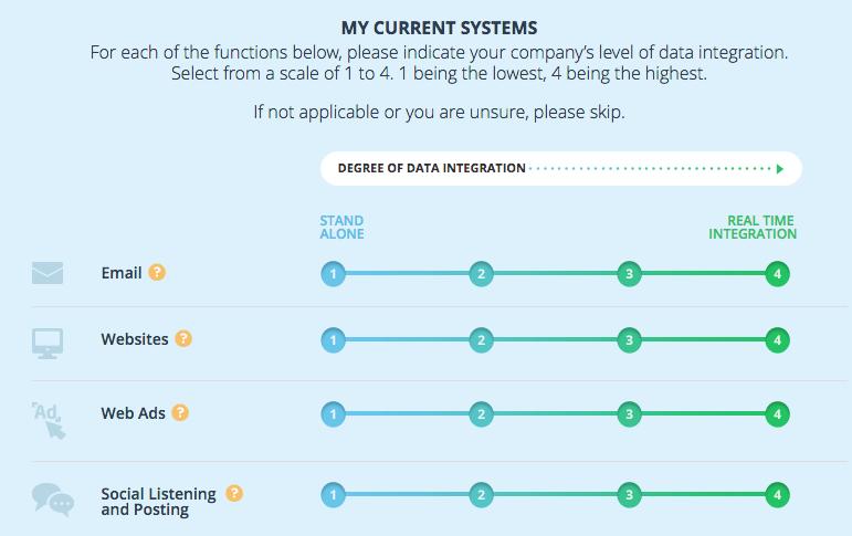 SAP releases marketing gap analysis tool