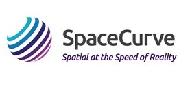 Spacecurve: from platial to spatial