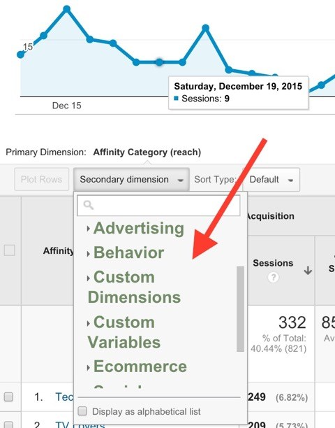 How to Plan Content Using Google Analytics Reports
